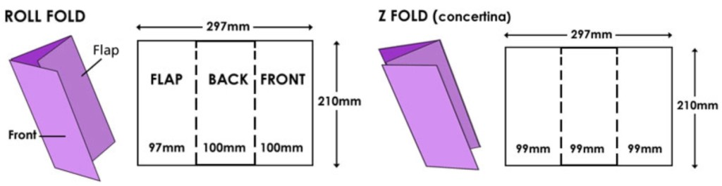 Folding-Options-for-A4-Flyer-1024x265